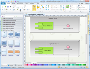 UML Deployment Diagram Software