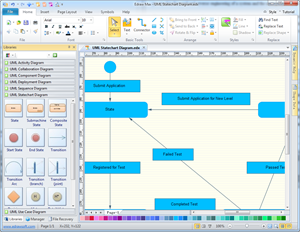 UML Statechart Diagram Software