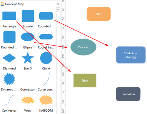 Add Shapes for Concept Map