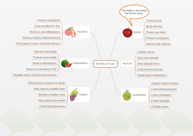 carte mentale des avantages des fruits
