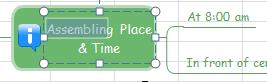Modifica simboli mappa mentale in Excel