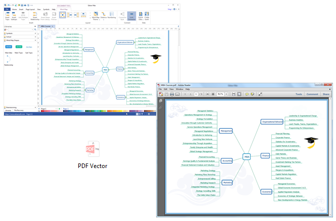 Export Mind Map to PDF