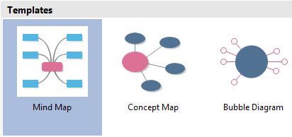 Iniciar Mapa Mental