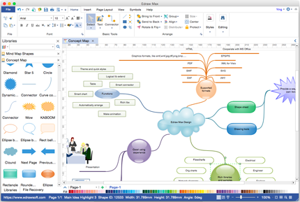 mind map for mac