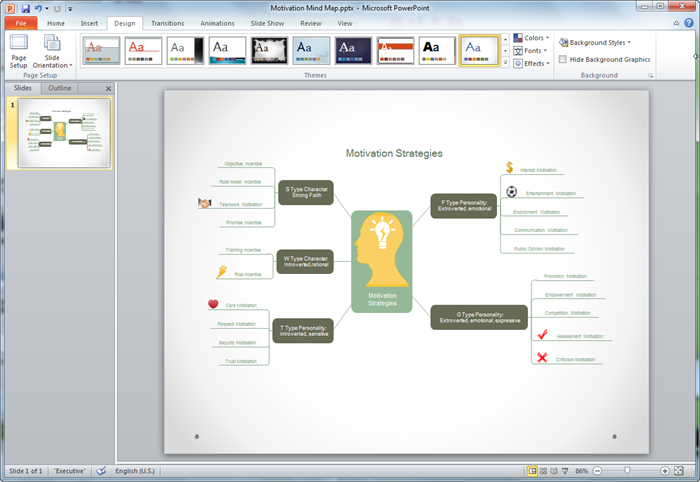 Create Mind Map for PPT