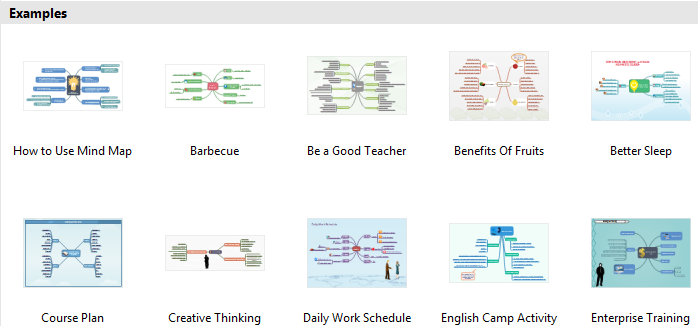 PDF Mind Map Templates