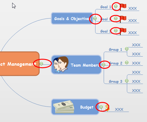 Project Management Mindmap Hide