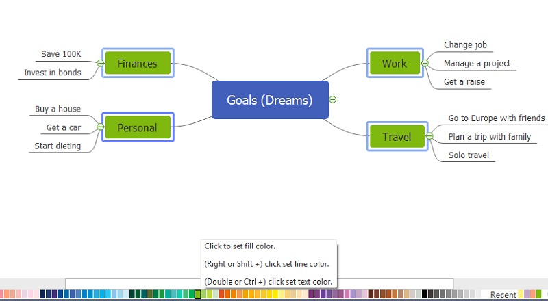Color Code Mind Map