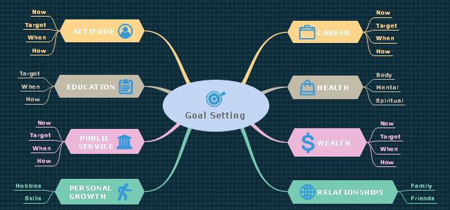 goal setting mind map.png