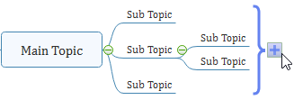 Add Summary Topic Mindmap