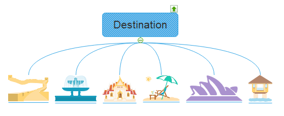 Trip Destination Mind Map