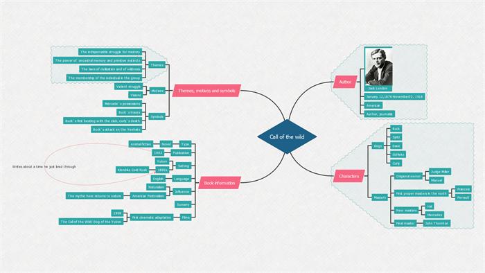 Ejemplo: aplica un tema a tu mapa con un clic