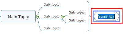 Type Summary Mindmap