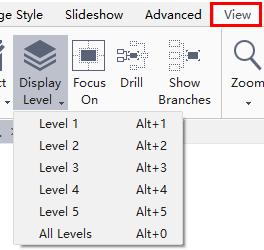niveles de visualización