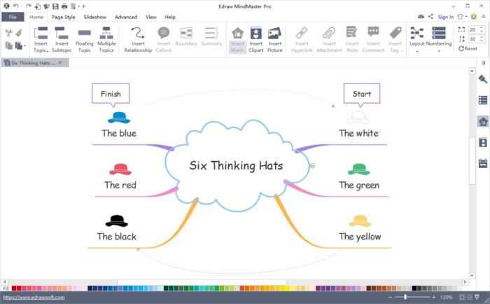 Six Thinking Hats Mind Map UI