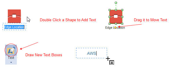 Add AWS Texts