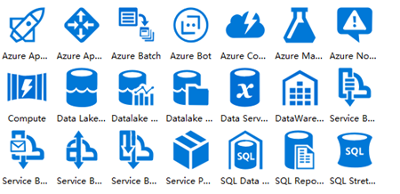Azure Deprecated Symbols