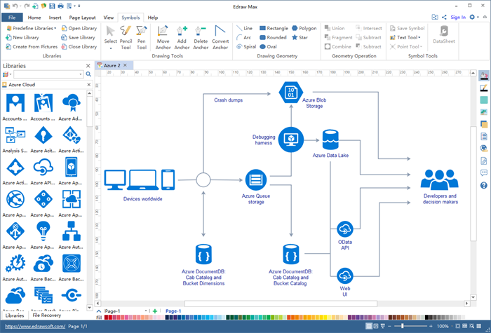 Microsoft Azure Visio Diagram - Today Diagram Database