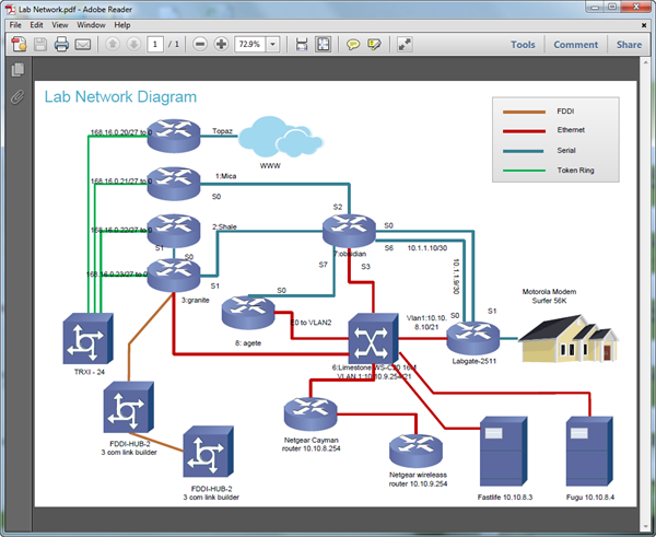 create network diagram