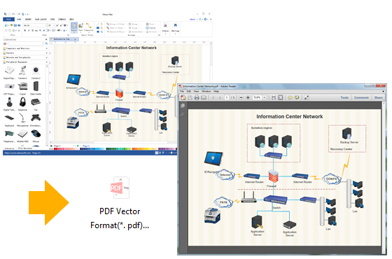 Export Network Diagram to PDF