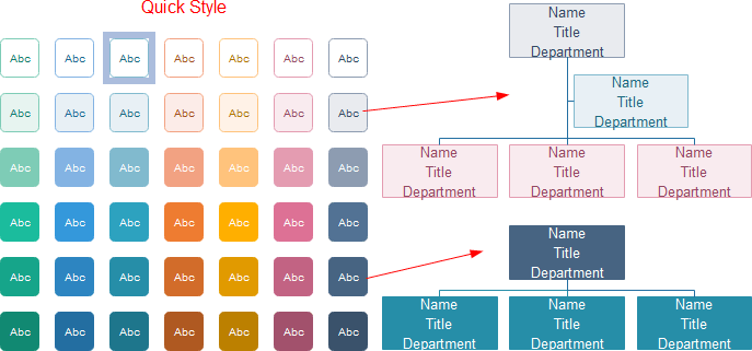 Format Organizational Chart Shapes