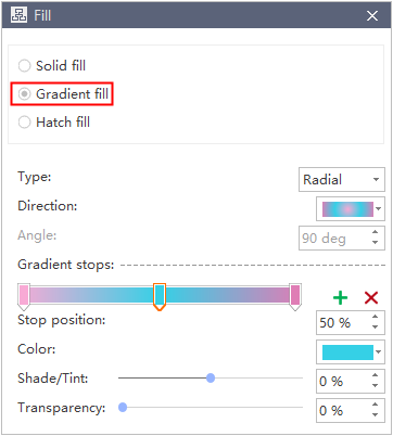 Gradient fill options