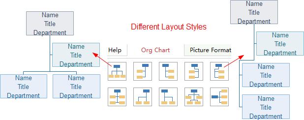 Insert Symbols to Organizational Chart