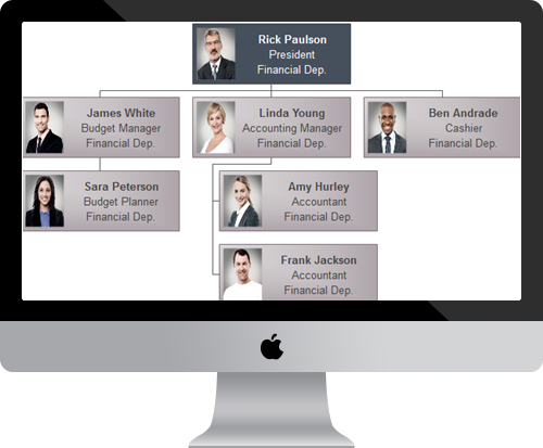 org chart creator is a fast and friendly organizational chart design program for mac windows and linux it automates the design process with quick buttons - Org Charting Software