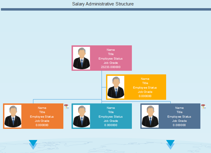 Salary Administrative Structure