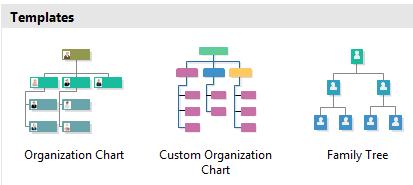 Start Organizational Chart