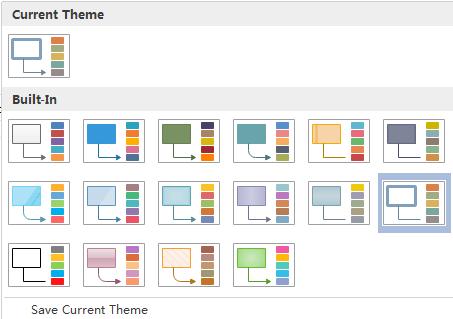 Change Organizational Chart Theme