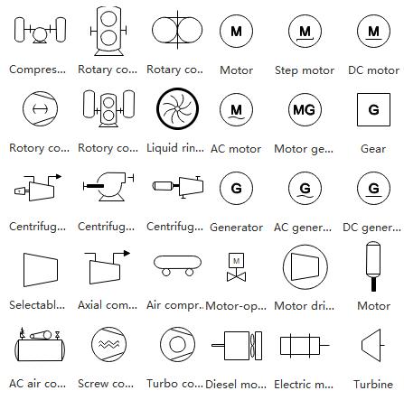 equipment pid symbols