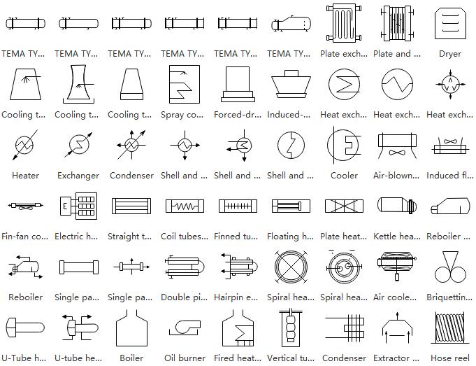 heat exchangers pid symbols