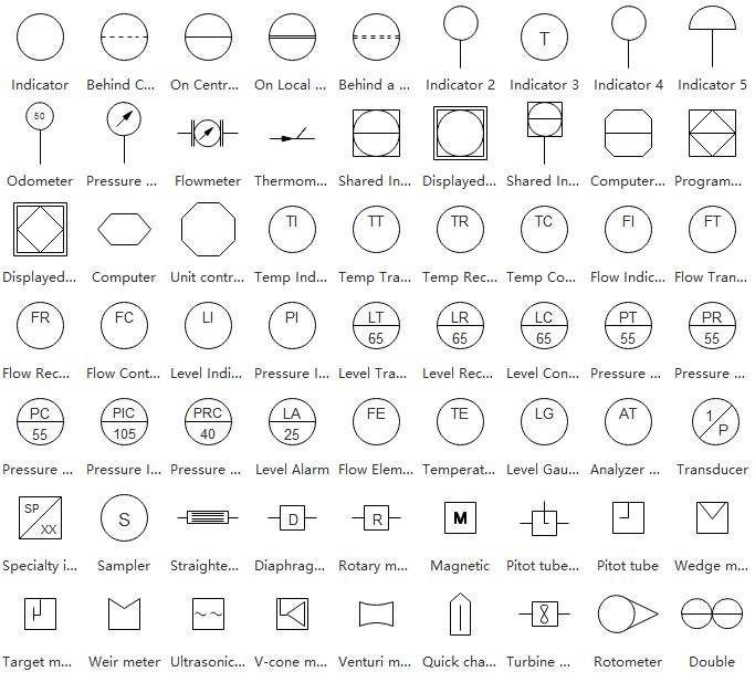instruments pid symbols