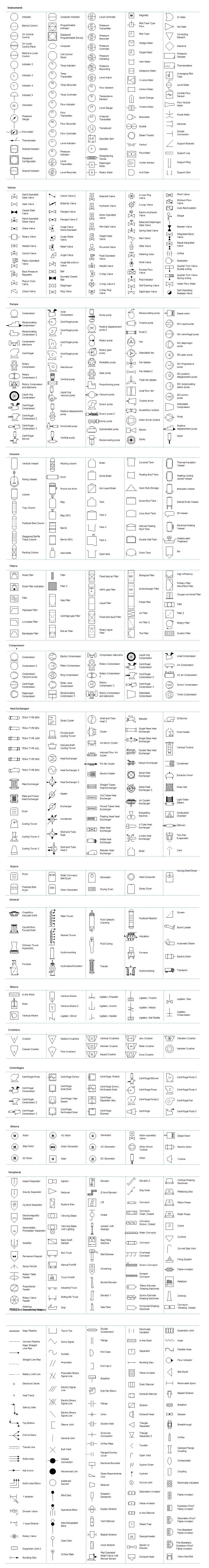 Standard Pid Symbols Legend Electrical Diagram Software Uk