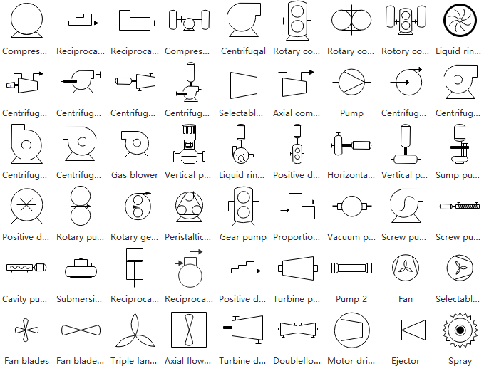 pumps pid symbols