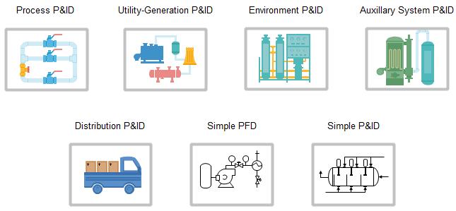 P&ID Design Types