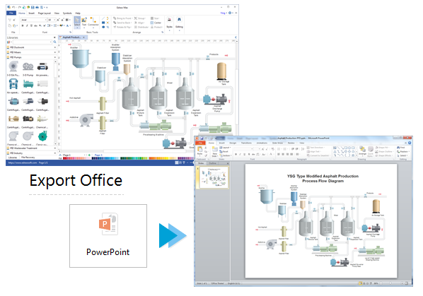Export P&ID Diagram to PowerPoint