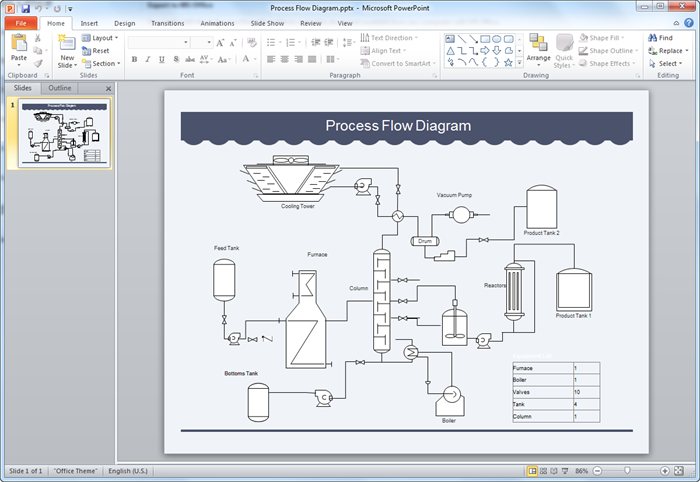 Create P&ID Diagram for PPT