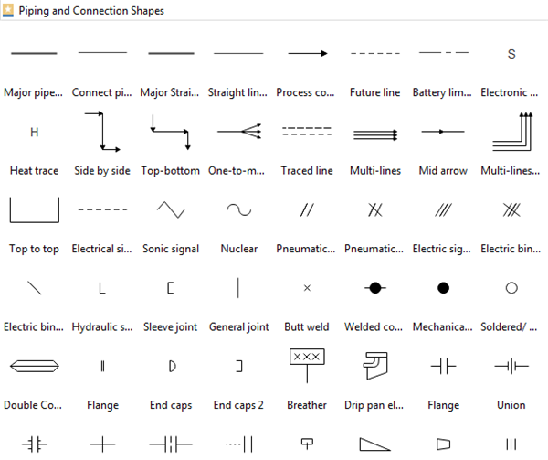 easily learn what is a piping and instrumentation diagram (p\u0026id) p&id symbols pdf piping instrument diagram legend list