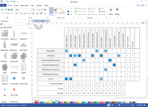 Project Chart Maker full screenshot