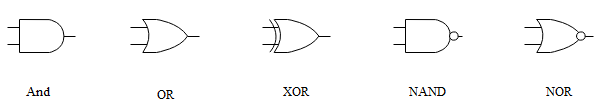 Símbolos de Portas Lógicas para Esquemas Elétricos