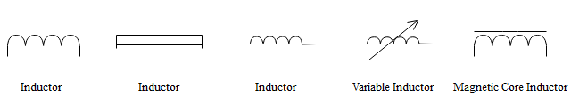 Inductors Symbols for Electrical Schematics