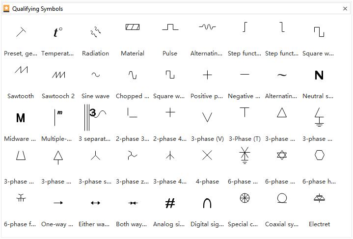 Electrical Diagram Symbols - Qualifying Symbols