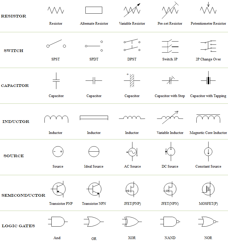 Symbols for Circuit Diagrams