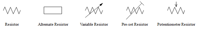 Resistors Symbols for Electrical Schematics