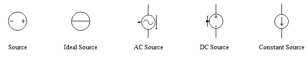Source Symbols for Electrical Schematics