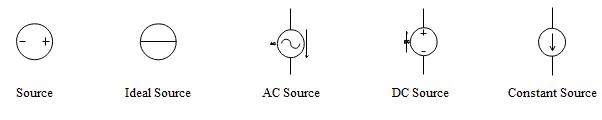 Símbolos de Fontes para Esquemas Elétricos