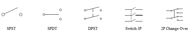 Switch Symbols for Electrical Schematics