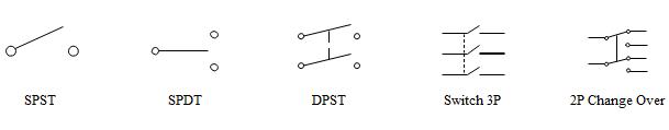Símbolos de Interruptores para Esquemas Elétricos